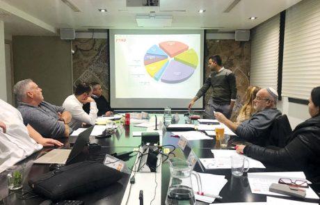 אישור תקציב המועצה המקומית קצרין לשנת התקציב 2020
